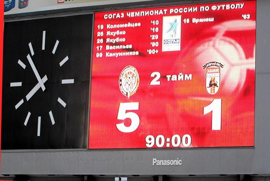 Чемпионат России. Итоги 21-го тура - изображение 1